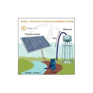 Kit solaire complet pompage 12 Volts 230 Watts